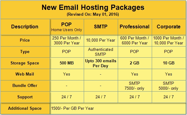 email hosting may16